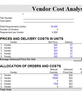 business plan cost analysis template excel forecasting templates excel sales forecast template