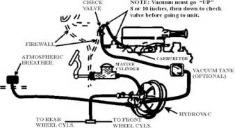 Hydrovac Brake System Diagram 77 F600 Power Brakes Ford Truck Enthusiasts Forums