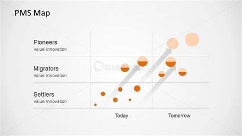 blue strategy diagram pioneer migrator settler bos diagram slidemodel