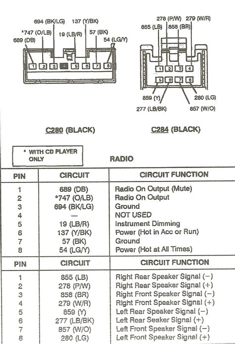 ford expedition mach audio wiring diagram sample