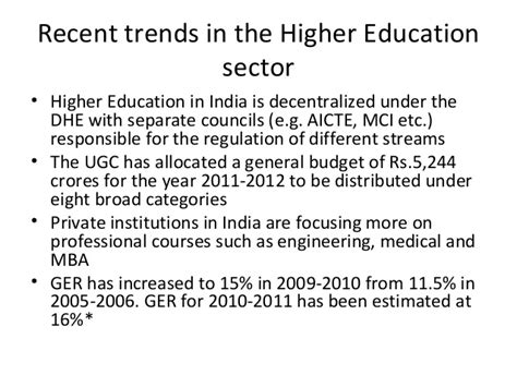 Different Streams In Mba by Indian Higher Education Sector