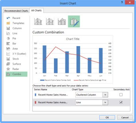 Excel 2010 Change Chart Type Pivot Chart In Excel Easy Tutorialoffice 2010 Charts And Excel Chart Series Template