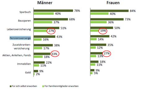 bank vergleich zinsen sparen im vergleich deutsche bank broker