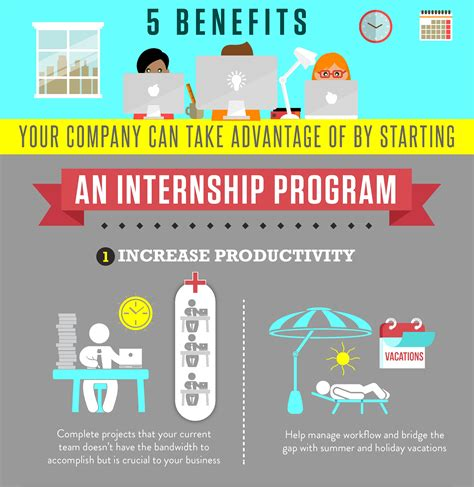 International Internship Programs For Mba Students by Hiring Interns
