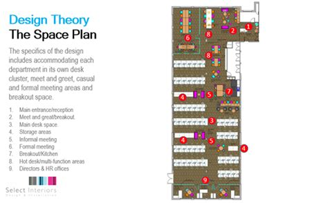 office layout theory work patterns are evolving select interiors