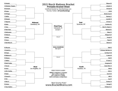 2015 ncaa basketball march madness bracket blank march madness bracket template images
