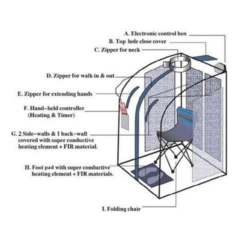 Qlive Foot Detox by New Emf Safe Far Infrared Portable Foldable Fir Sauna