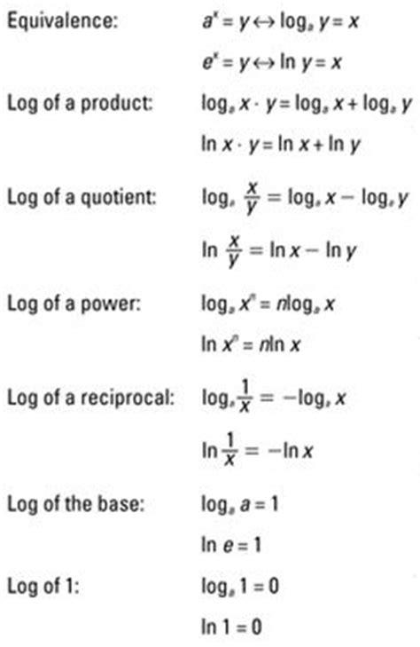 images  pre calculus  pinterest logarithmic functions logs  equation