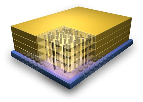 laying the groundwork for 3d stacked integrated circuits nist