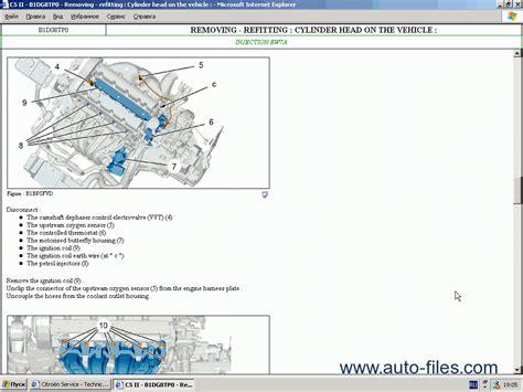 citroen sbox parts and repair spare parts catalog repair manual wiring diagram