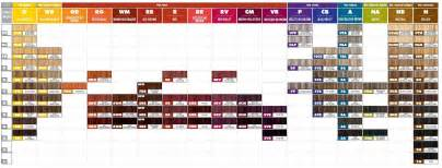 paul mitchell pm shines color chart s tips september 2012