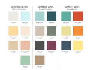 Paint Colors For 2017 by Behr Paint S Picture Perfect Color Currents For 2017