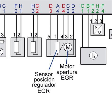 renault megane alarm wiring diagram renault wiring pictures