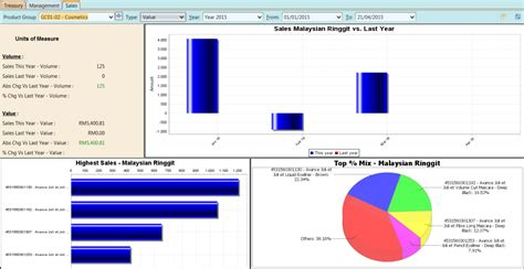 dashboard report sle 28 images onyx reporting ltd