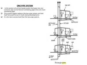 Bathroom Vent Pipe Drainage System Ar 308 Unit 3