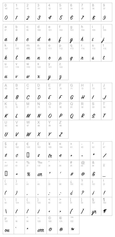 Sign Painter House Script font download :: best ttf fonts