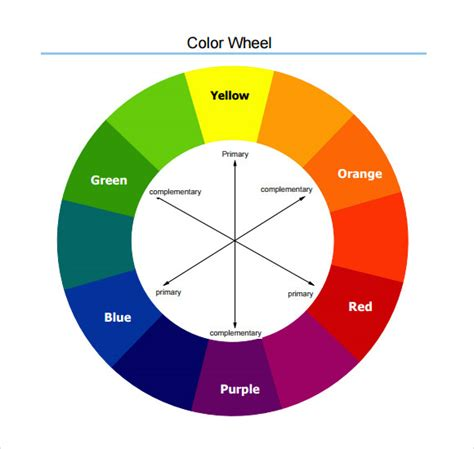 complementary paint colors color wheel chart 7 free download for pdf