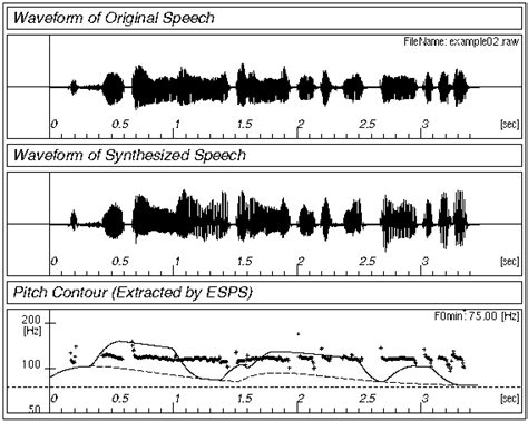 speech pattern exles original speech with flat f0 pattern 28kb