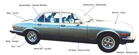 Interior Of A Car Labeled by Car Parts Terminology 2017 2018 Best Cars Reviews