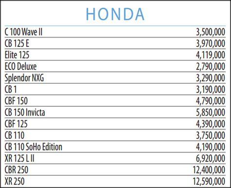 revista motor precios de vehiculos precio revista motor auteco precios de revista motor