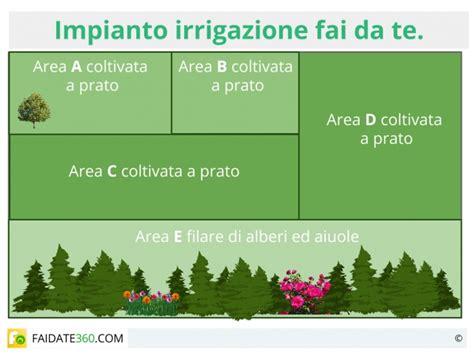 irrigatori giardino irrigazione giardino sistemi ed impianti fai da te