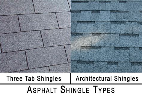 15 different types of roof shingles pros cons costs a closer look at asphalt roofing and why it s so popular