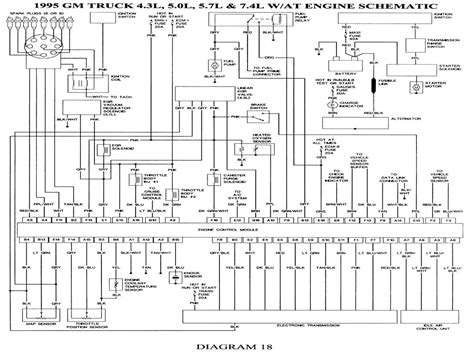 1995 gmc wiring diagram 1995 chevy silverado wiring diagram