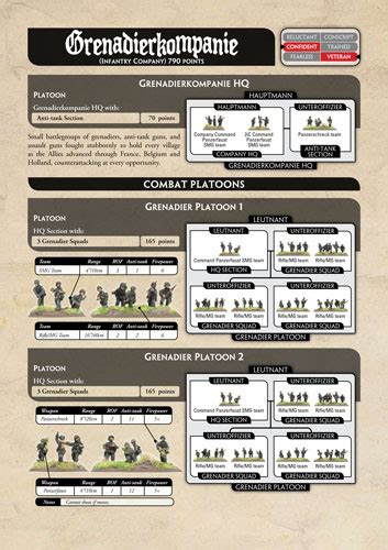 V4 Card Template Flames Of War by Gaming