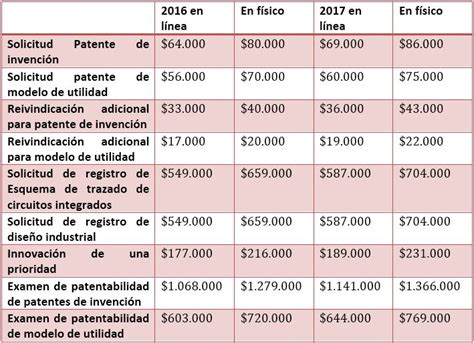 tabla rte ica 2016 tabla de reteica de santiago de cali 2016 alcaldia de