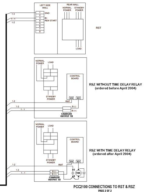 ztxmx ge zenith automatic transfer switch