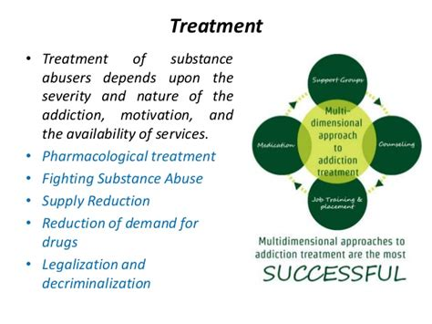 Detox Substance Abuse Treatment by Addiction And Abuse
