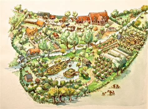 Garden In European Culture Permaculture Courses European Permaculture Pioneers
