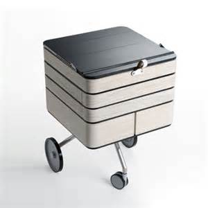 Small Desk On Wheels With Drawers Design For A Portable Home Office The Home Office