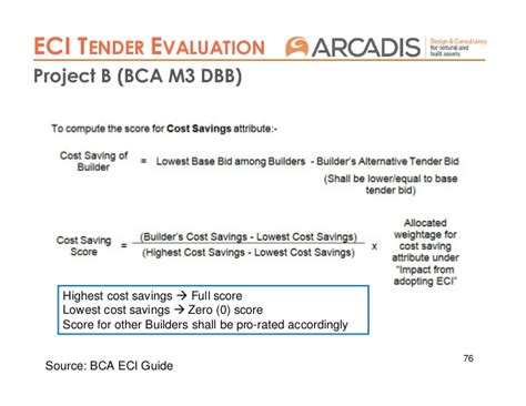 bca qfm early contractor involvement eci procurement approach