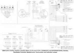 harley davidson flht flhtc fltr wiring diagram
