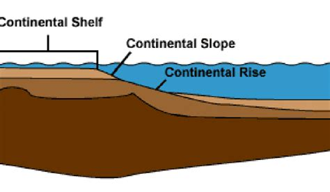 Continential Shelf by What Is A Continental Shelf Worldatlas