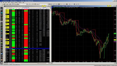 swing trading system stock swing trading system customizedtrading com