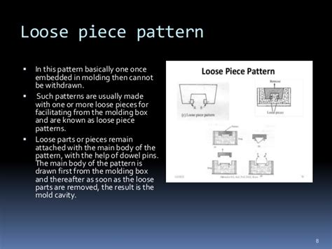 single piece pattern in casting types of pattern