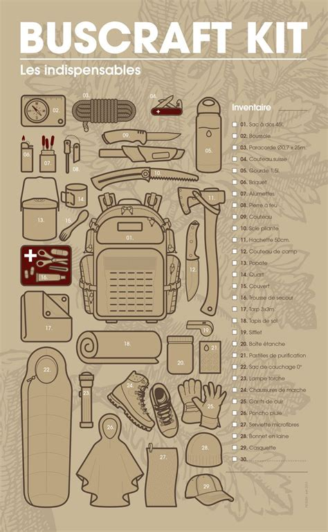forgotten survival items the top 25 items that you forgot to add to your survival kit until now books best 25 bushcraft backpack ideas on survival