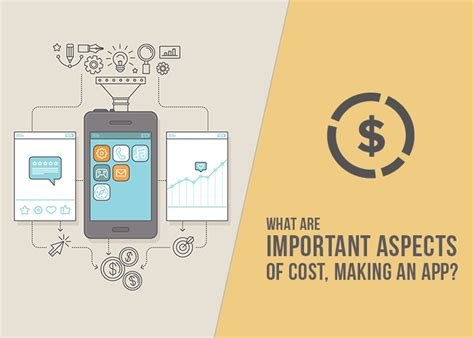 Most Important Aspects Of Mba App by What Are Important Aspects Of Cost An App