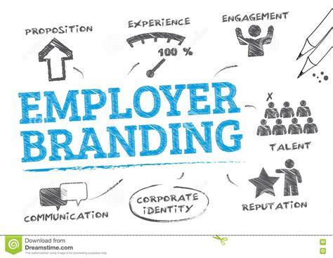 doodle umfrage definition employer branding concept stock photo image of marketing