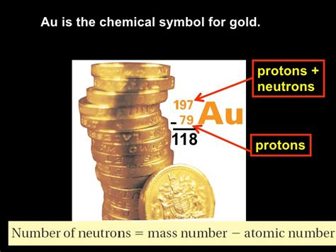 What Is The Number Of Protons For Gold Lecture 4 3 Isotopes
