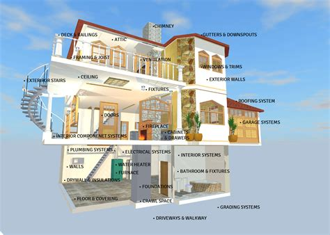 house diagrams crm engineering diagram crm free engine image for user