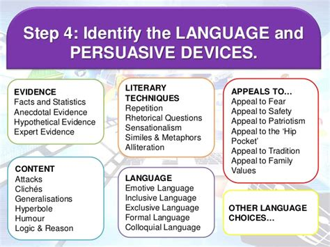The Language Essay by 11 Essay Writing Unit Thesis Order