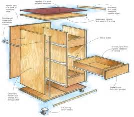 Computer Desk Plans Build Make And Decorate Your Own Simple Computer Desk Atzine