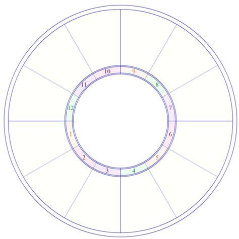 blank pattern analysis wheel blank wheel pictures to pin on pinterest pinsdaddy