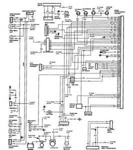 1982 Chevrolet Pickup Wiring Diagram A Transmission For 1995 Chevy Truck Wiring Harness Chevy