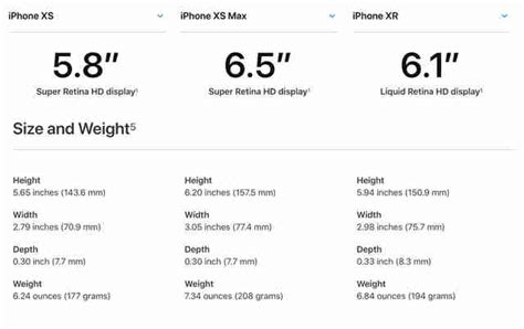 new iphone xs max size how big are the dimensions of the new iphones thrillist