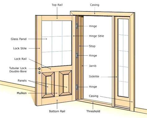 exterior door without frame replace exterior door jamb