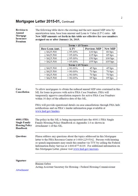 hud mortgage letter 2015 01 home loans by